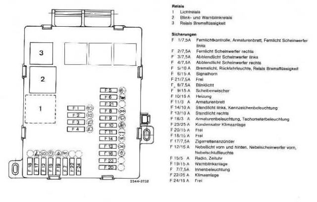 Mercedes Benz Ml Fuse Chart Location